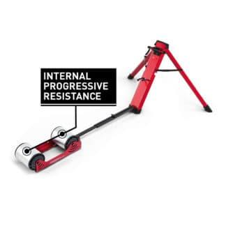stationary trainer internal progressive resistance