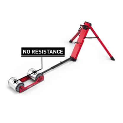 "stationary trainer ""no resistance"""